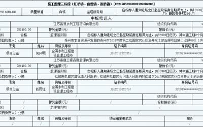 公司中标泰兴市2019年高标准农田建设项目的施工监理三标段(虹桥镇、曲霞镇、张桥镇)