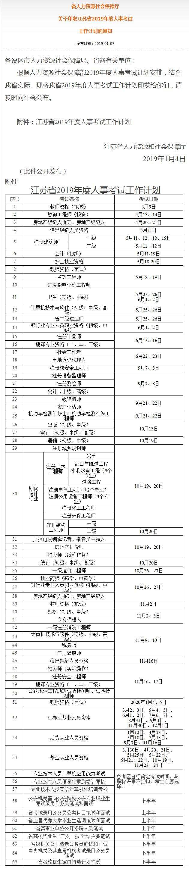 转:省人力资源社会保障厅《关于印发江苏省2019年度人事考试工作计划的通知》