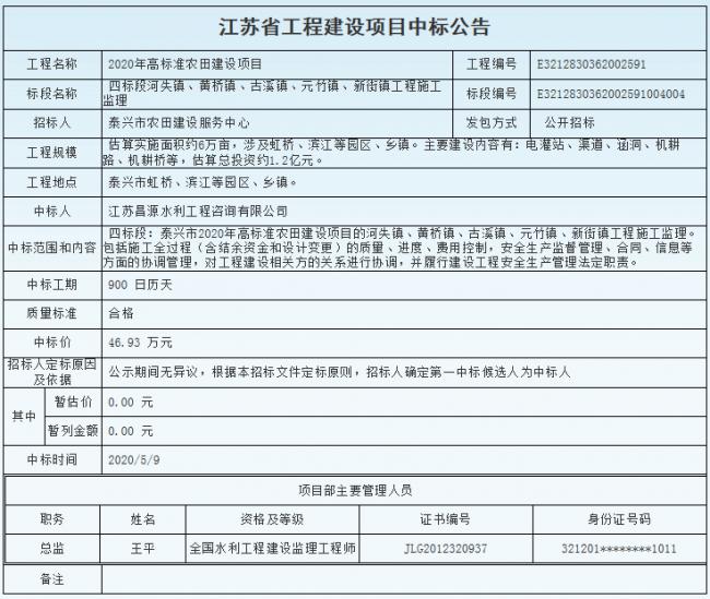 公司中标2020年高标准农田建设项目的四标段河失镇、黄桥镇、古溪镇、元竹镇、新街镇工程施工监理